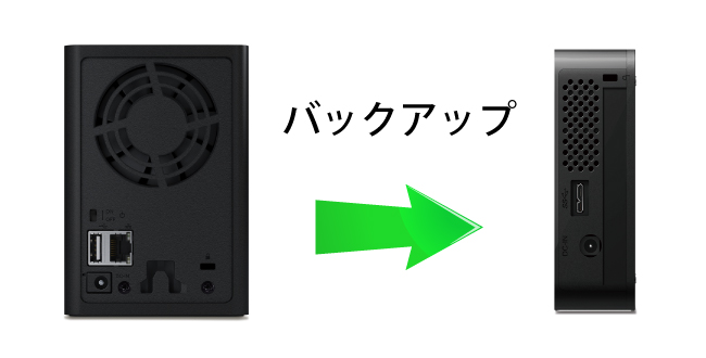 nas-linkstation-backup
