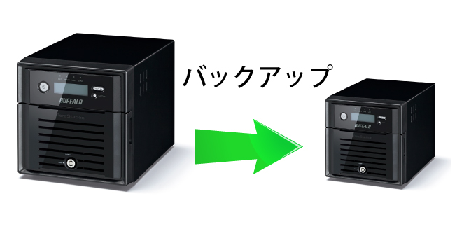 nas-terastation-backup